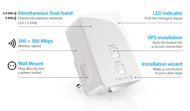 how to connect to extender without internet
